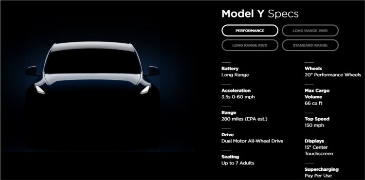 Tesla Model Y - all electric SUV: specifications and prices